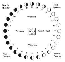 Ljubavni uporedni horoskop ovan dnevni ljubavni horoskop horoskop