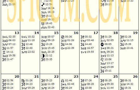 Godišnji horoskop 2014. Ljubavni horoskop 2014. Mesečni Nedeljni