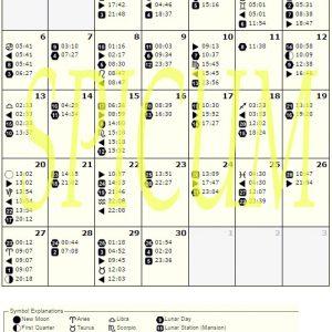 Lunarni kalendar JUNI 2016.