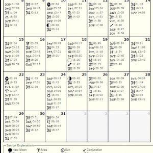 Astroloski kalendar AVGUST 2016