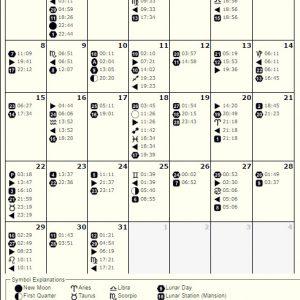 Lunarni kalendar AVGUST 2016.