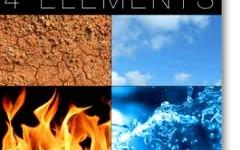 Podela znakova po elementima