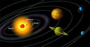 merkur orbita