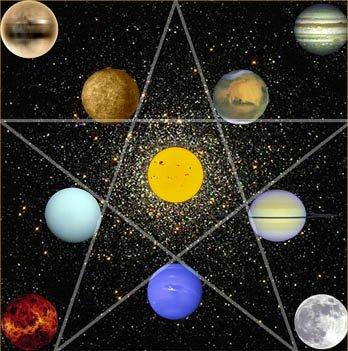Osnovni principi karmičke astrologije