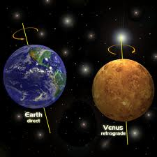 venera astronomija