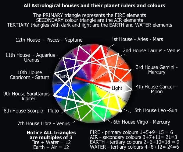 Šta o vama govori vaša omiljena boja