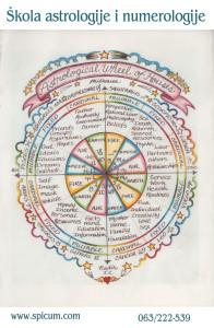 Astro_Wheel.7365608