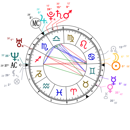 Astrotheme_MBjWf69fwVb9