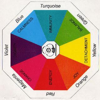 Simbolika i uticaj boja