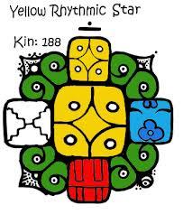 Mayanski Kin za 19.08.2013.