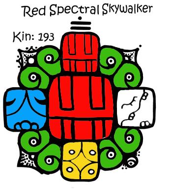Mayanski Kin za 24.08.2013.
