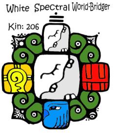 Kin 206 beli spektralni spojitelj svetova