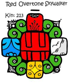 Mayanski Kin za 13.09.2013.