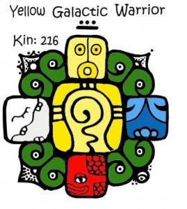 Mayanski Kin za 16.09.2013.