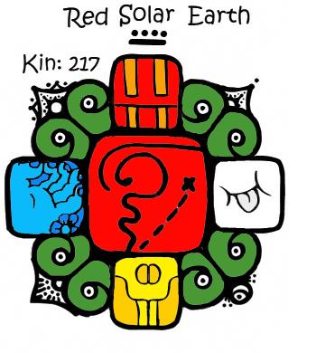 Mayanski Kin za 17.09.2013.