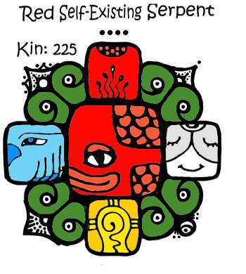 Mayanski Kin za 25.09.2013.