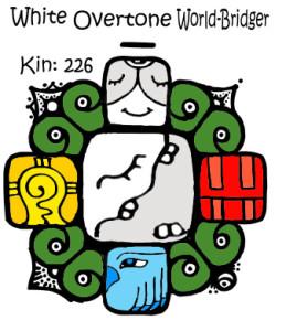 Kin 226, Beli Intonirani Spojitelj Svetova