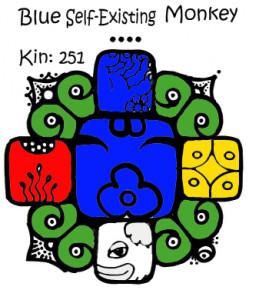 Kali 4, Plavi Samopostojeci Majmun