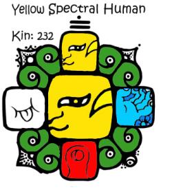 Mayanski Kin za 02.10.2013.