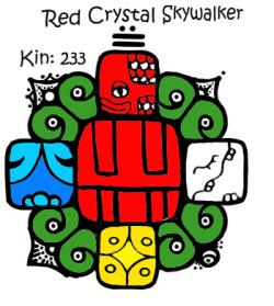 Mayanski Kin za 03.10.2013.