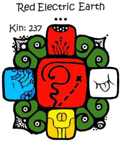 Kin 237, Crvena Elektricna Zemlja