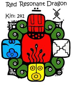 Mayanski Kin za 11.10.2013.