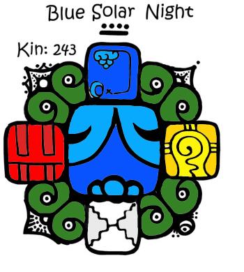 Mayanski Kin za 13.10.2013.