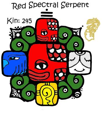 Mayanski Kin za 15.10.2013.