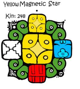 Kin 248, Zuta Magnetna Zvezda