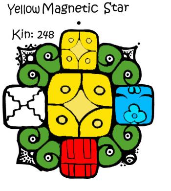 Mayanski Kin za 18.10.2013.