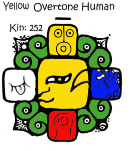 Kin 252, Zuto Intonirano Ljudsko Bice