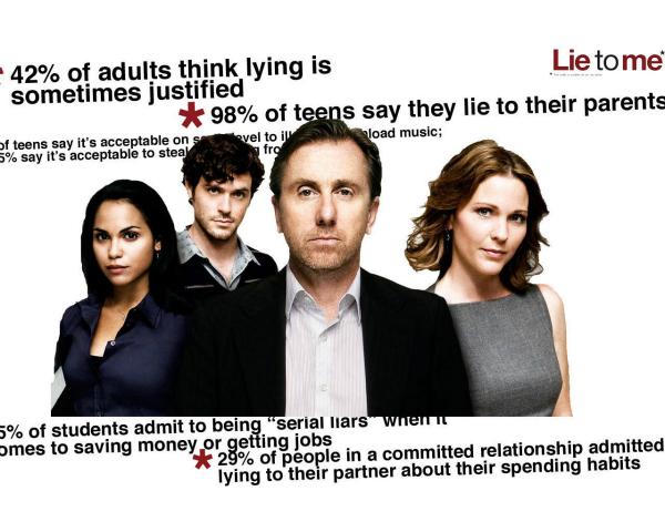Signali za laž
