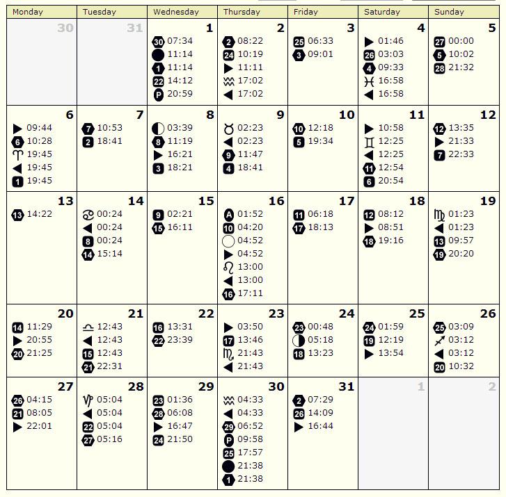 Lunarni kalendar Januar 2014