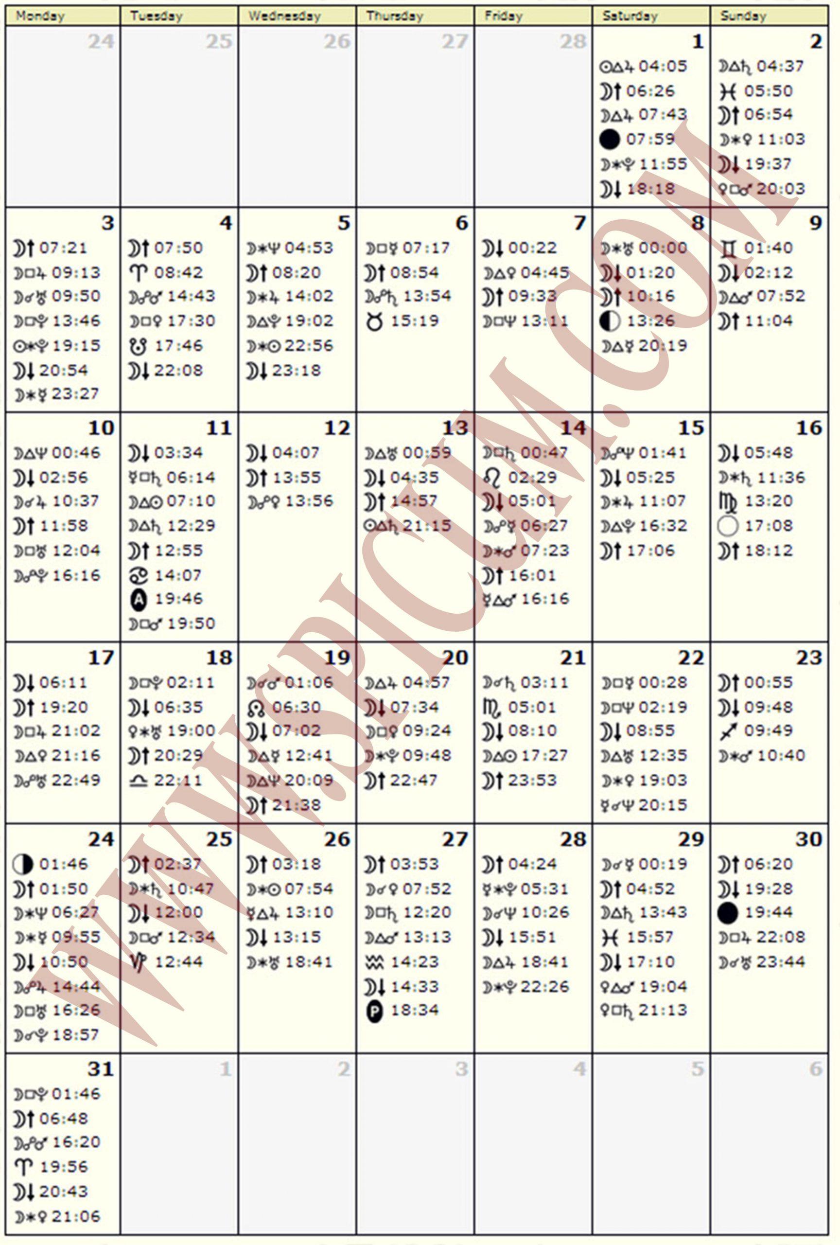 Astrološki kalendar MART 2014.