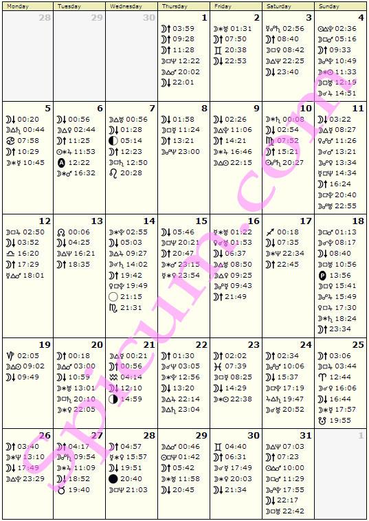 Astroloski kalendar Maj