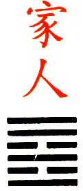 Ji Djing heksagram 37 Chia Jen Porodica