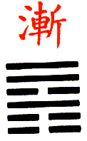 Ji Djing heksagram 53. CHIEN Razvoj
