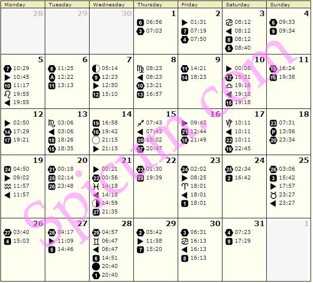 Lunarni kalendar Maj 2014.