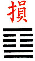Ji Djing heksagram 41 Sun Minimiziranje