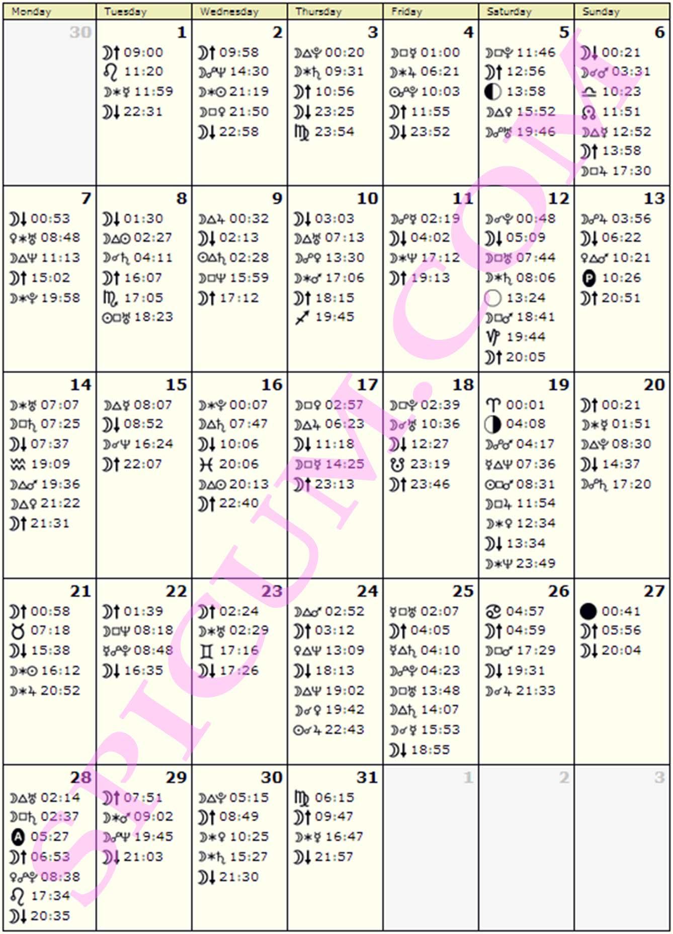 Astroloski kalendar Juli 2014