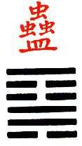 Ji Djing Heksagram 18 Ku Podizanje iz pepela