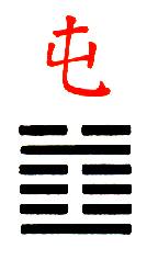 Ji Djing Heksagram 3 Chun Pocetne teskoce