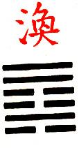 Ji Djing heksagram Huan Rasprsenje