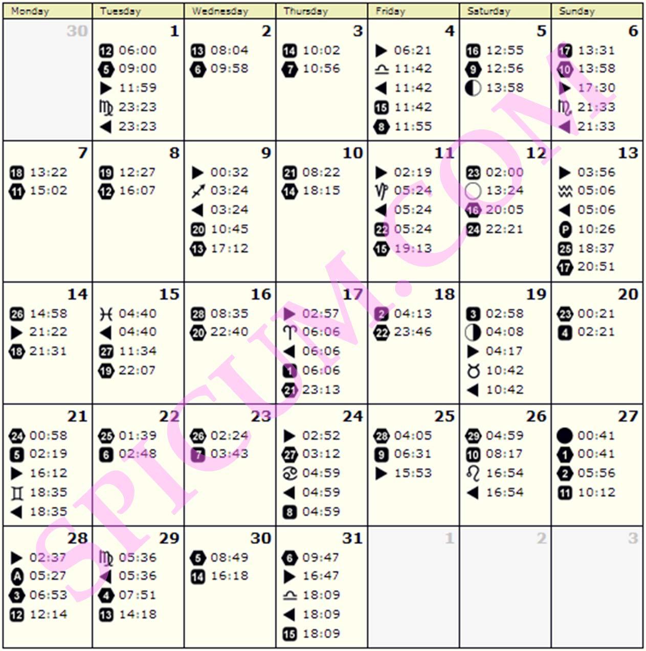 Lunarni kalendar Jul 2014