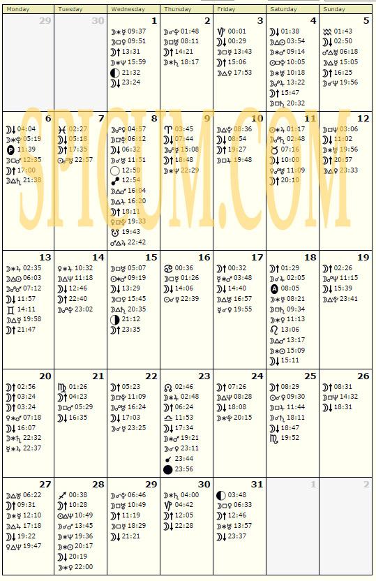 Astrološki kalendar Oktobar 2014.