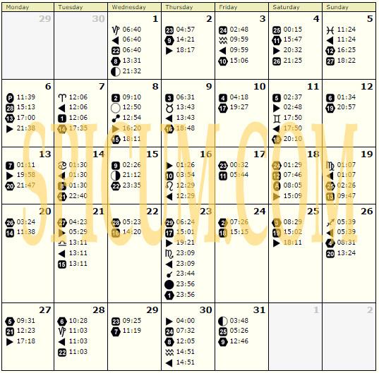 Lunarni kalendar Oktobar 2014.