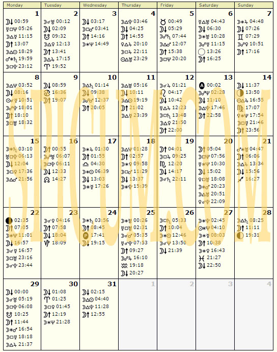 Astroloski kalendar Decembar 2014
