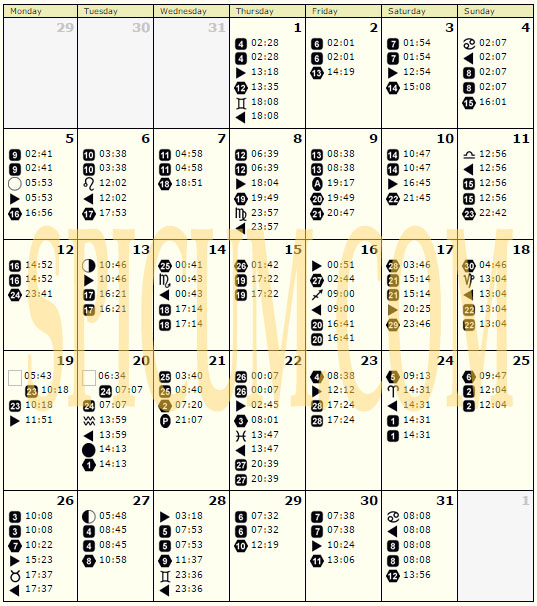 Lunarni kalendar za JANUAR 2015.