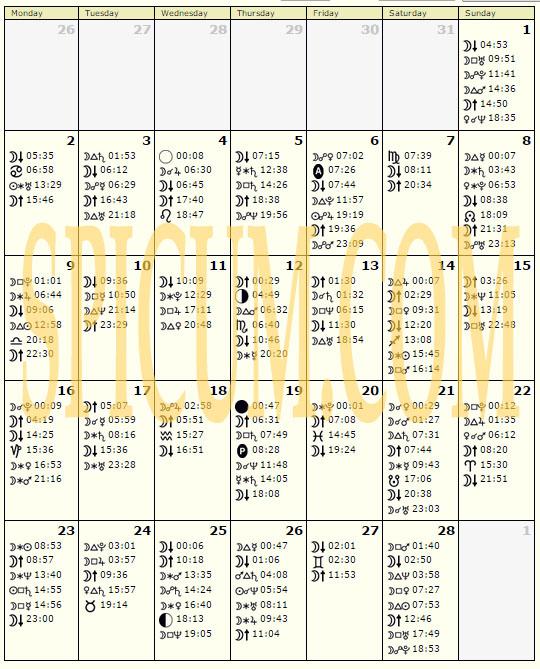 Astroloski kalendar Februar a 2015