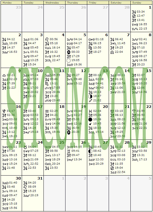 Astrološki kalendar za MART 2015.